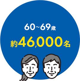 60~69歳約46,000名