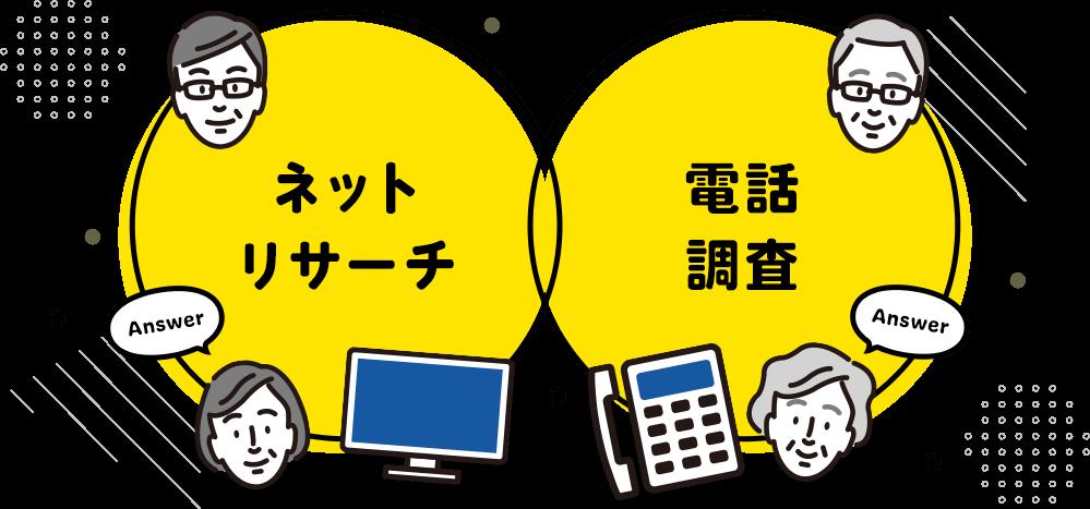 ネットリサーチ×電話調査